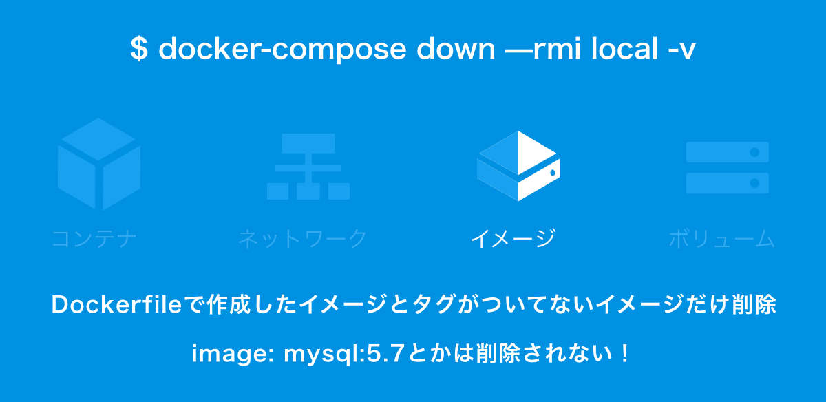 docker-compose-down-rmi-local-v